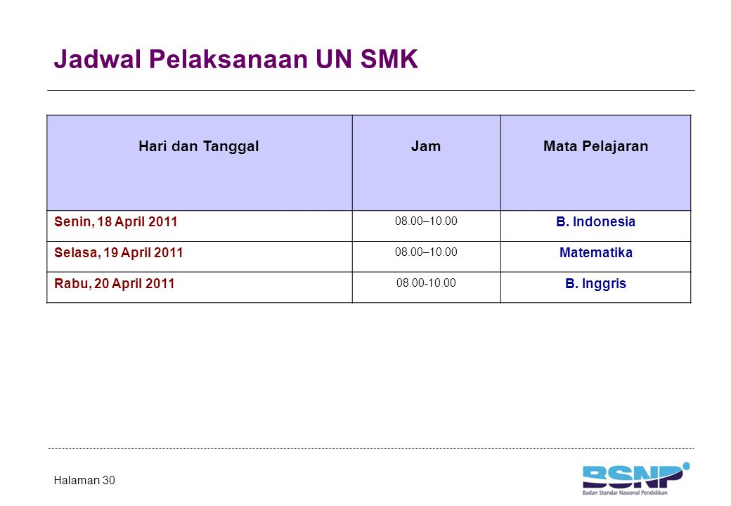 Jadwal Pelaksanaan UN SMK Halaman 30 Hari dan TanggalJamMata Pelajaran Senin, 18 April 2011 08.00–10.00 B. Indonesia Selasa, 19 April 2011 08.00–10.00