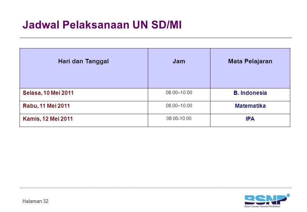 Jadwal Pelaksanaan UN SD/MI Halaman 32 Hari dan TanggalJamMata Pelajaran Selasa, 10 Mei 2011 08.00–10.00 B. Indonesia Rabu, 11 Mei 2011 08.00–10.00 Ma
