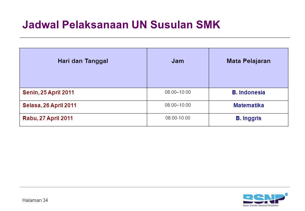 Jadwal Pelaksanaan UN Susulan SMK Halaman 34 Hari dan TanggalJamMata Pelajaran Senin, 25 April 2011 08.00–10.00 B. Indonesia Selasa, 26 April 2011 08.