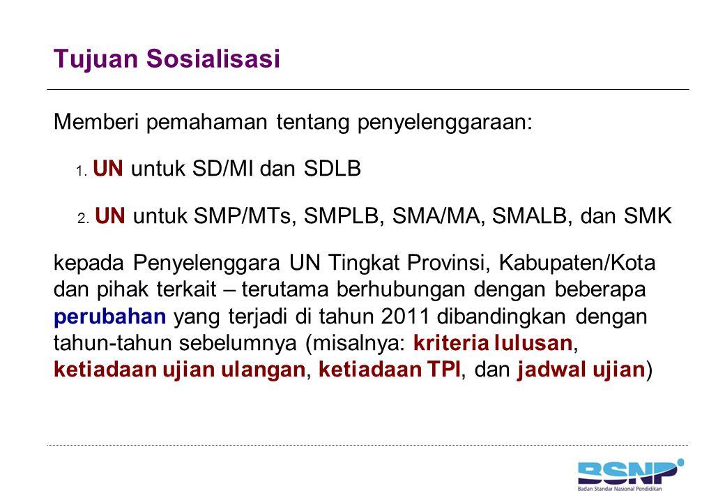 Jadwal Pelaksanaan UN Susulan SMP/MTs Halaman 35 Hari dan TanggalJamMata Pelajaran Selasa, 3 Mei 2011 08.00–10.00 B.
