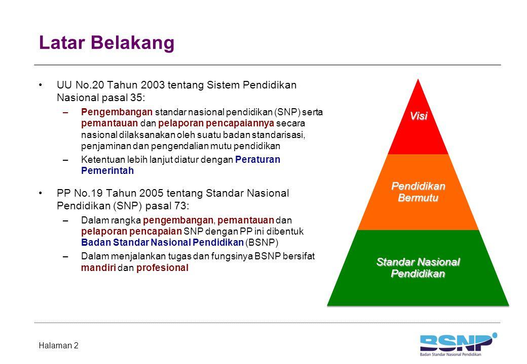 Makna Evaluasi Sesuai Undang-Undang No.20/2003 Pasal 57 (1): evaluasi dilakukan dalam rangka pengendalian mutu pendidikan secara nasional sebagai bentuk akuntabilitas penyelenggara pendidikan kepada pihak-pihak yang berkepentingan (2) : Evaluasi dilakukan terhadap peserta didik, lembaga dan program pendidikan pada jalur formal dan non formal untuk semua jenjang, satuan dan jenis pendidikan Pasal 58 (1): Evaluasi peserta didik, satuan pendidikan, dan program pendidikan dilakukan oleh lembaga mandiri secara berkala, menyeluruh, transparan, dan sistemik untuk menilai pencapaian standar nasional pendidikan Halaman 3