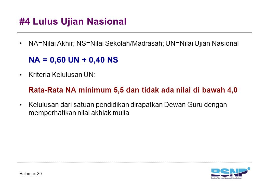#4 Lulus Ujian Nasional NA=Nilai Akhir; NS=Nilai Sekolah/Madrasah; UN=Nilai Ujian Nasional NA = 0,60 UN + 0,40 NS Kriteria Kelulusan UN: Rata-Rata NA minimum 5,5 dan tidak ada nilai di bawah 4,0 Kelulusan dari satuan pendidikan dirapatkan Dewan Guru dengan memperhatikan nilai akhlak mulia Halaman 30