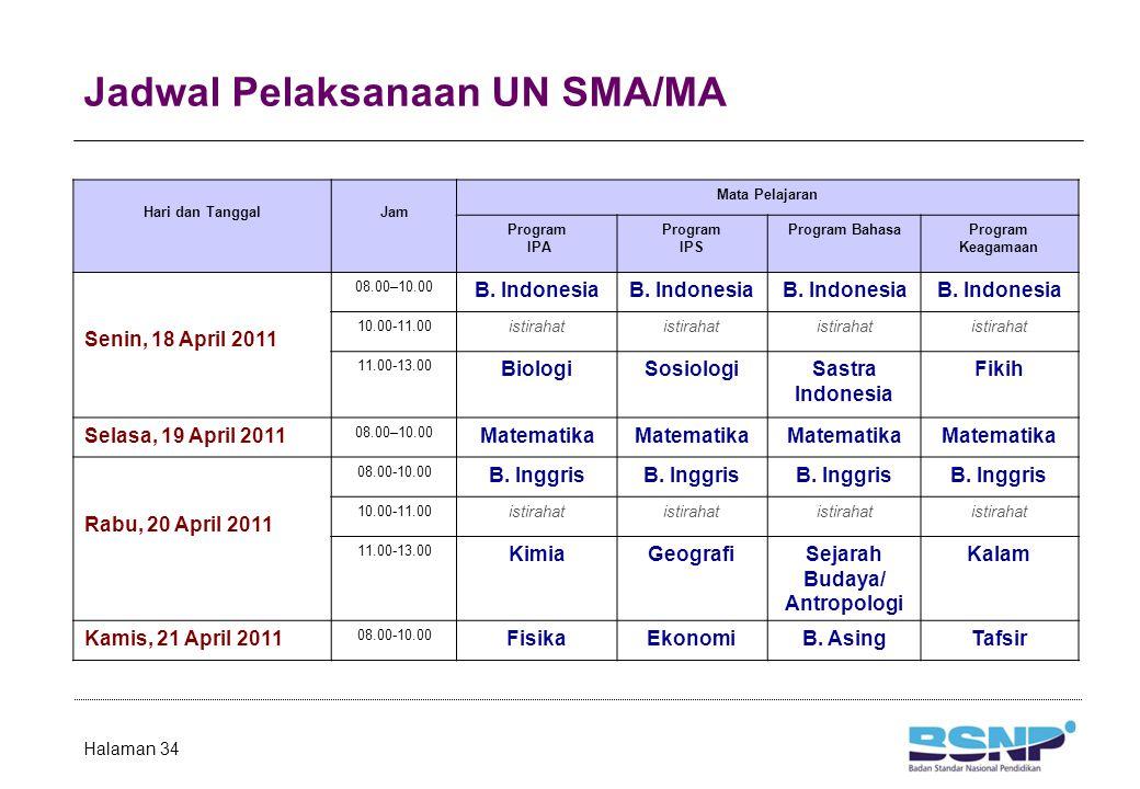 Jadwal Pelaksanaan UN SMA/MA Halaman 34 Hari dan TanggalJam Mata Pelajaran Program IPA Program IPS Program BahasaProgram Keagamaan Senin, 18 April 2011 08.00–10.00 B.