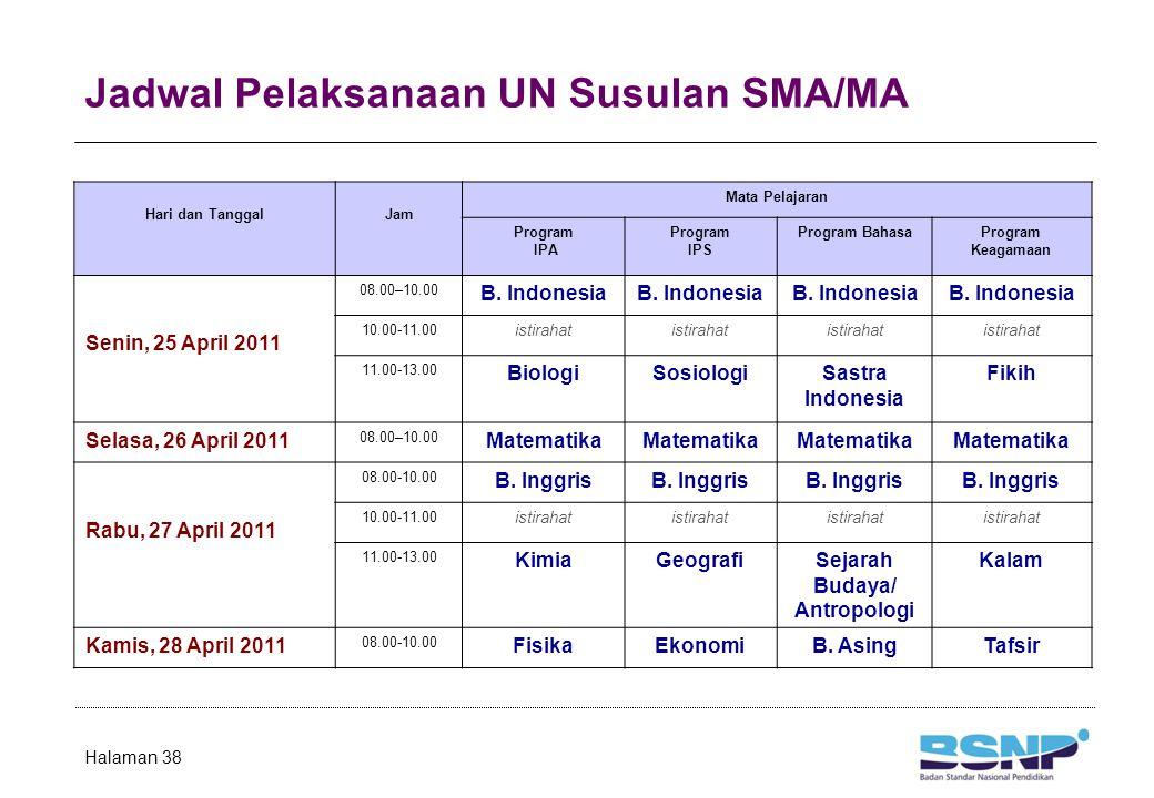 Jadwal Pelaksanaan UN Susulan SMA/MA Halaman 38 Hari dan TanggalJam Mata Pelajaran Program IPA Program IPS Program BahasaProgram Keagamaan Senin, 25 A