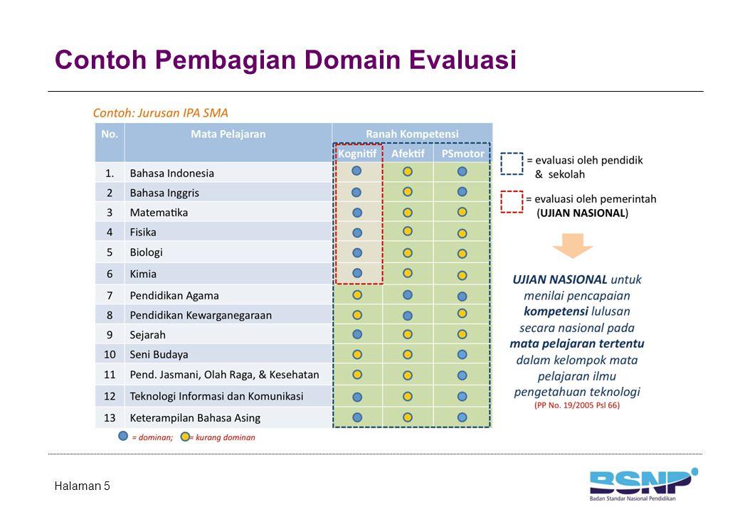 #1 Kriteria Penyelesaian Seluruh Program Pembelajaran SD/MI: memiliki rapor Semester 1 sampai 12 SMP/MTs: memiliki rapor Semester 1 sampai 6 SMA/MA: memiliki rapor Semester 1 sampai 6 SMK 3 Tahun: memiliki rapor Semester 1 sampai 6 SMK 4 Tahun: memiliki rapor Semester 1 sampai 6 Halaman 26