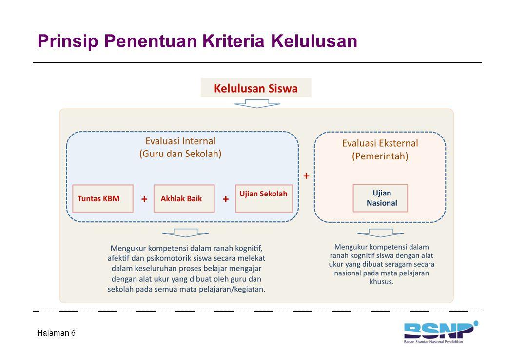 Prinsip Penentuan Kriteria Kelulusan Halaman 6