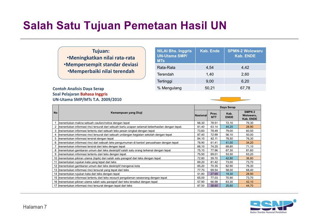 Peran Perguruan Tinggi Dalam penyelenggaraan Ujian Nasional tahun pelajaran 2010/2011, BSNP menunjuk perguruan tinggi negeri berdasarkan rekomendasi Majelis Rektor Perguruan Tinggi Negeri Indonesia, sebagai koordinator penyelenggara Ujian Nasional Halaman 18