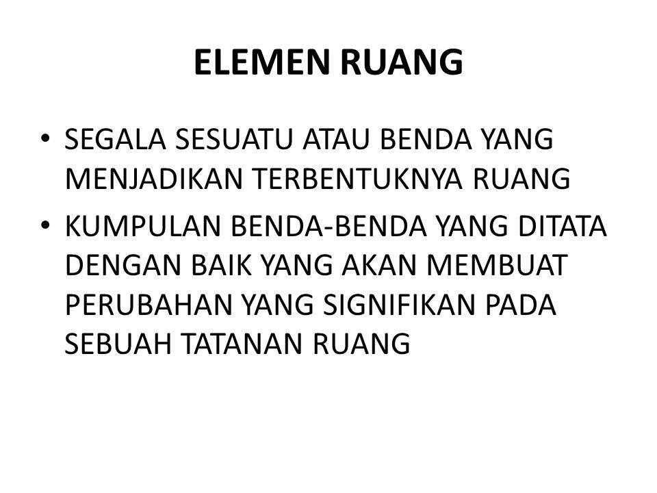 ELEMEN RUANG PADA R.