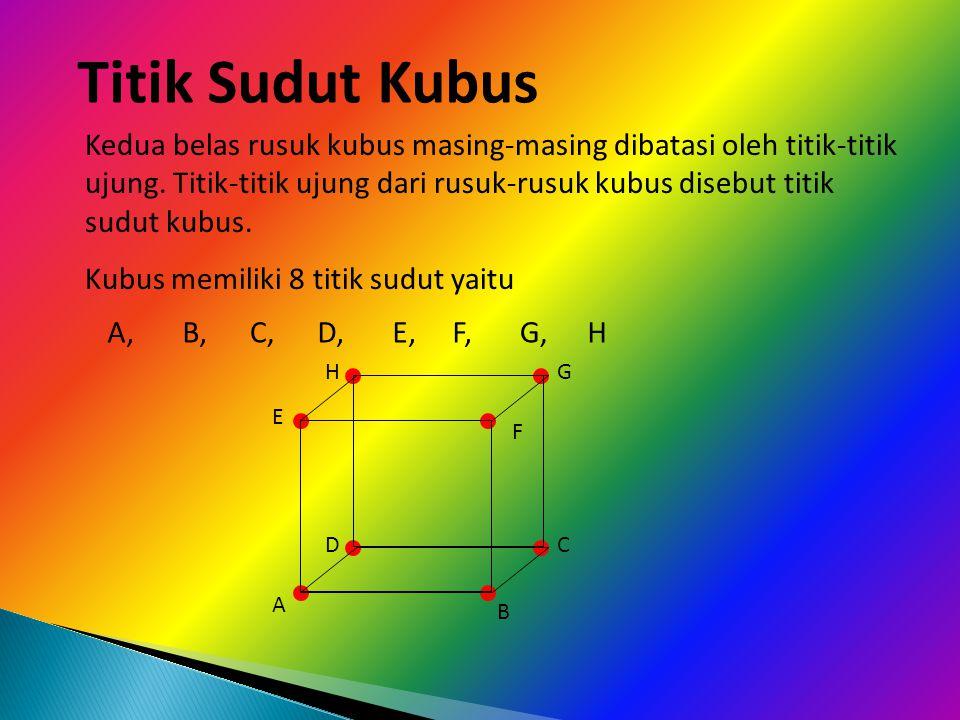 Rusuk Kubus Keenam sisi kubus masing-masing dibatasi 4 buah garis. Garis-garis yang merupakan batas sisi kubus disebut rusuk kubus. Kubus memiliki 12