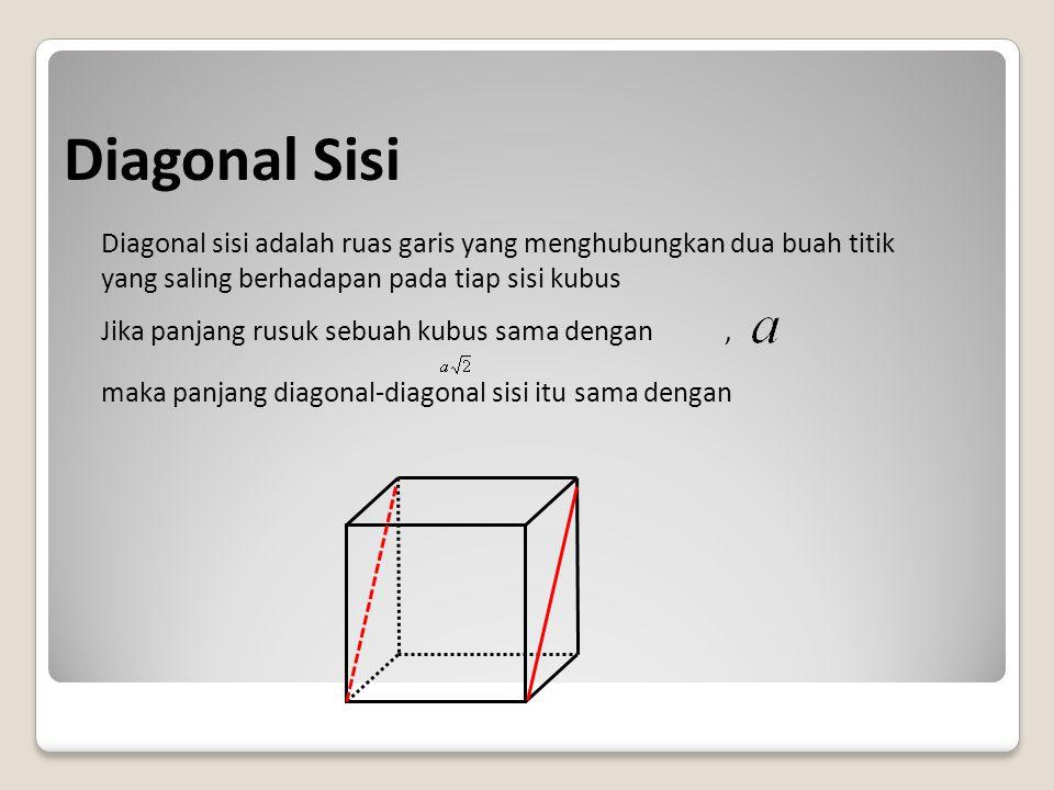 Titik Sudut Kubus Kedua belas rusuk kubus masing-masing dibatasi oleh titik-titik ujung. Titik-titik ujung dari rusuk-rusuk kubus disebut titik sudut