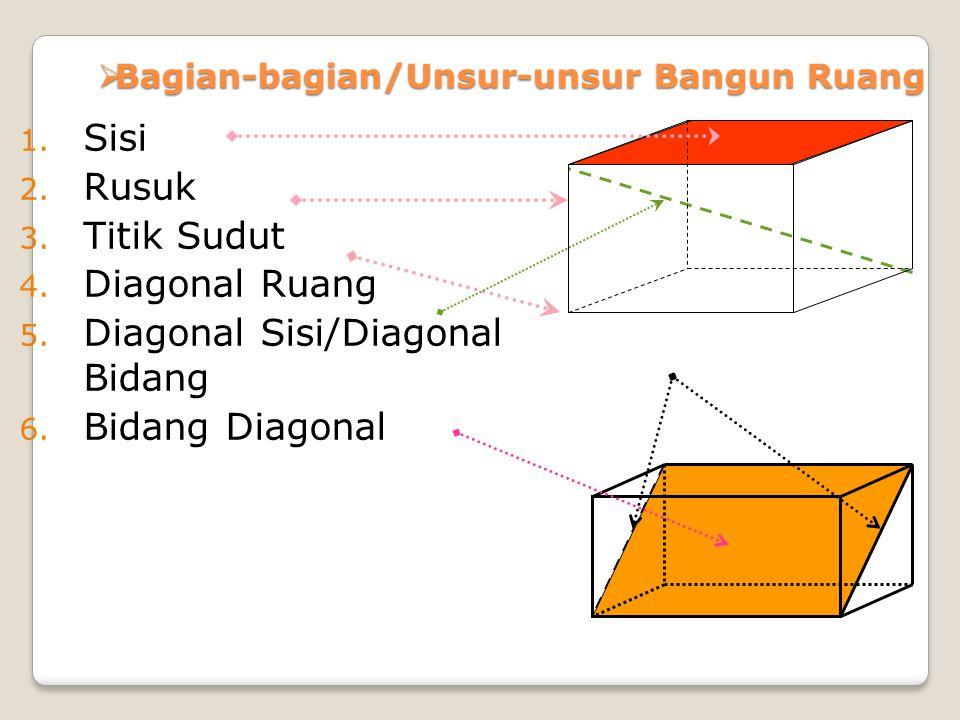 PQ RS T U V W Perhatikan gambar kubus di samping. Sebutkan yang termasuk : a. sisi, b. rusuk, c. titik sudut, d. diagonal bidang, e. diagonal ruang, f