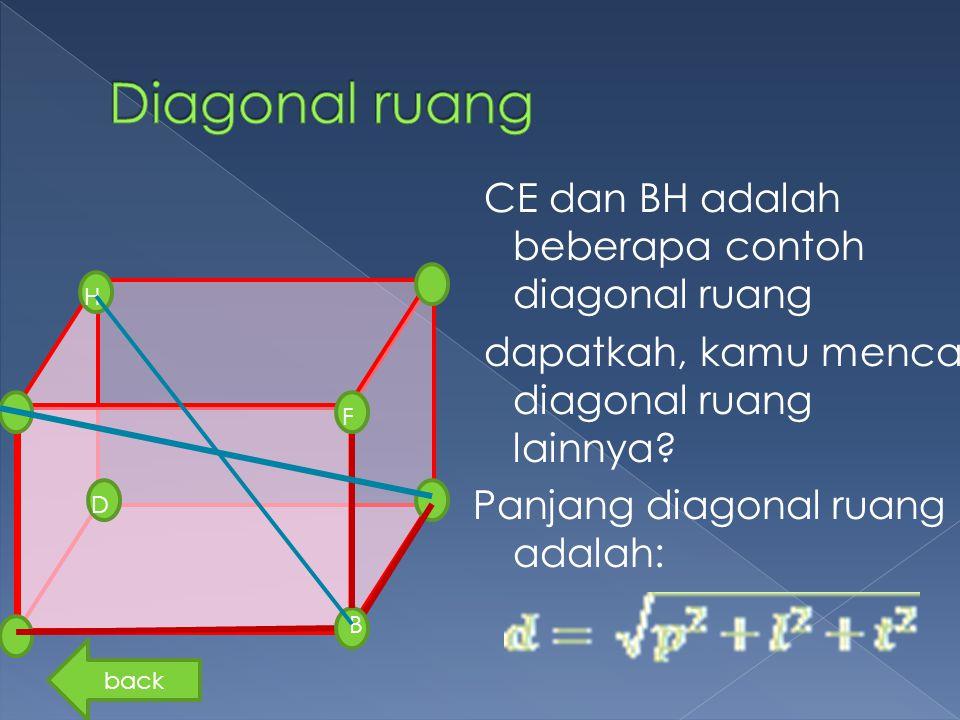 CE dan BH adalah beberapa contoh diagonal ruang dapatkah, kamu mencari diagonal ruang lainnya? Panjang diagonal ruang adalah: D H B F back