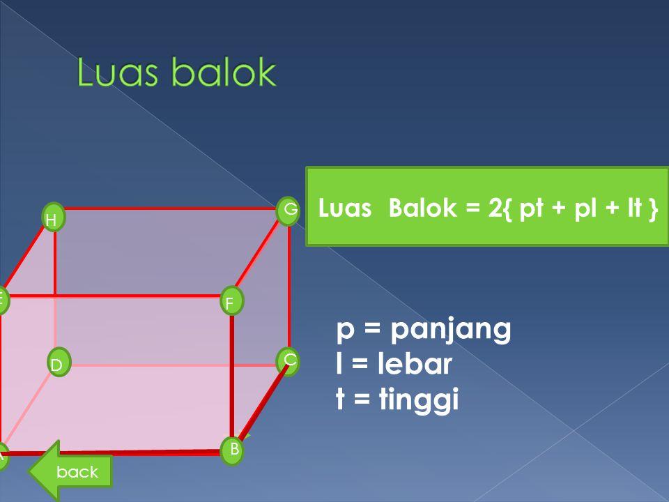 Luas Balok = 2{ pt + pl + lt } G D H E A B F C back p = panjang l = lebar t = tinggi