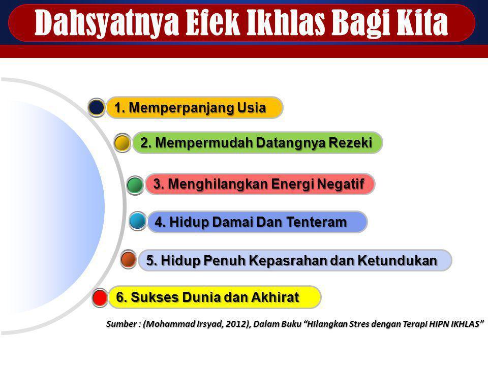 5. Hidup Penuh Kepasrahan dan Ketundukan 3. Menghilangkan Energi Negatif 2. Mempermudah Datangnya Rezeki 6. Sukses Dunia dan Akhirat 1. Memperpanjang