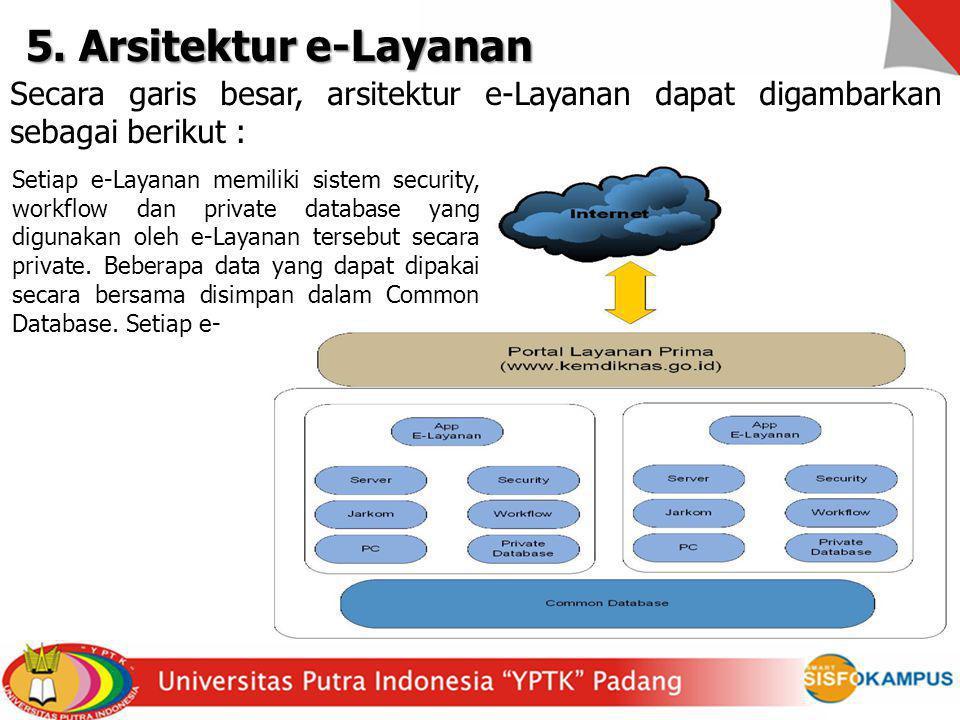 5. Arsitektur e-Layanan Secara garis besar, arsitektur e-Layanan dapat digambarkan sebagai berikut : Setiap e-Layanan memiliki sistem security, workfl