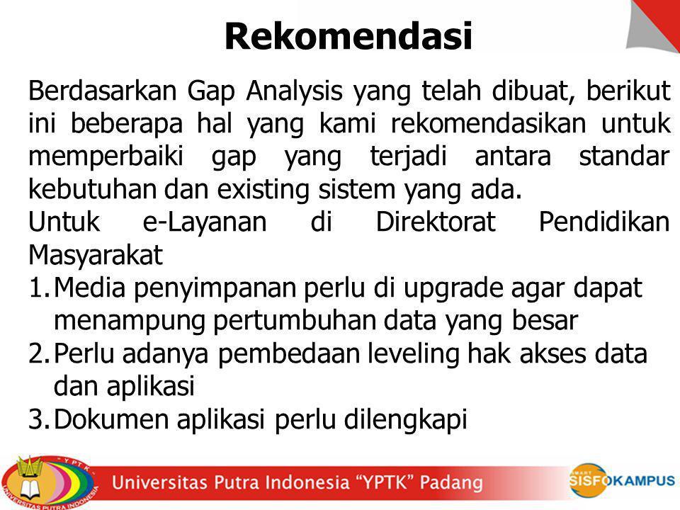 Rekomendasi Berdasarkan Gap Analysis yang telah dibuat, berikut ini beberapa hal yang kami rekomendasikan untuk memperbaiki gap yang terjadi antara st