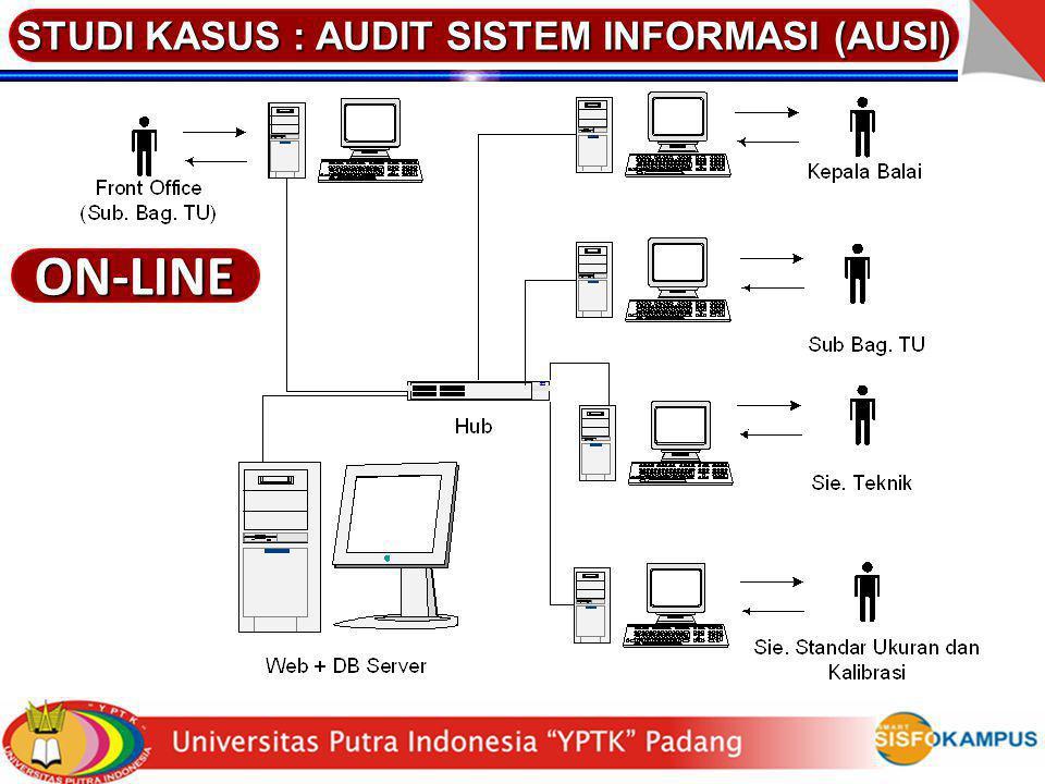 STUDI KASUS : AUDIT SISTEM INFORMASI (AUSI) ON-LINE