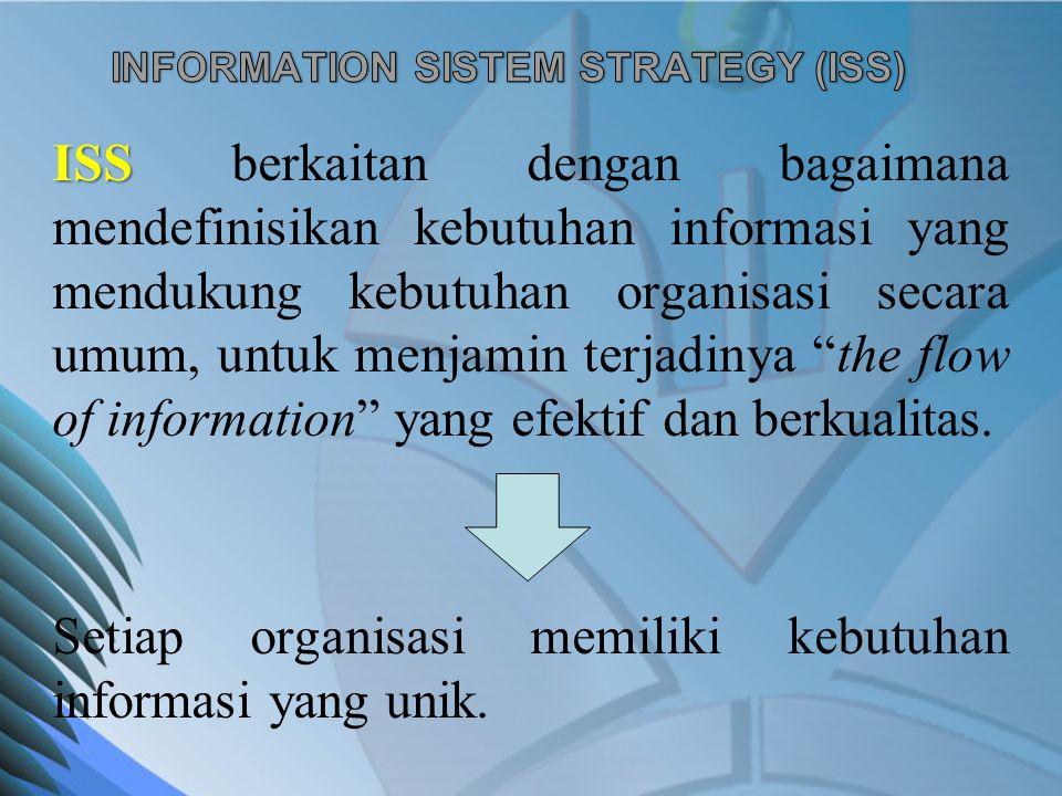 1.Jenis dan karakteristik informasi 2.Relevansi informasi yang dihasilkan 3.Kecepatan alir informasi dari satu bagian ke bagian lain dalam organisasi 4.Keakuratan informasi 5.Target nilai ekonomis informasi yang diperoleh 6.Batasan biaya yang harus dikeluarkan dalam pengolahan informasi 7.Struktur para pengguna informasi