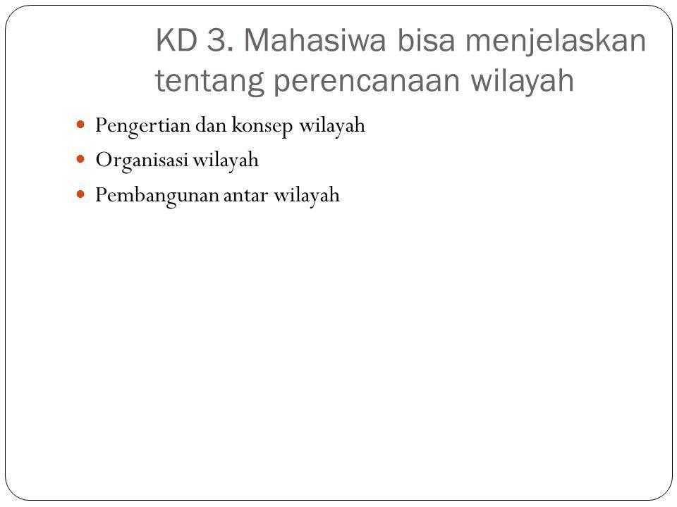 KD 3. Mahasiwa bisa menjelaskan tentang perencanaan wilayah Pengertian dan konsep wilayah Organisasi wilayah Pembangunan antar wilayah
