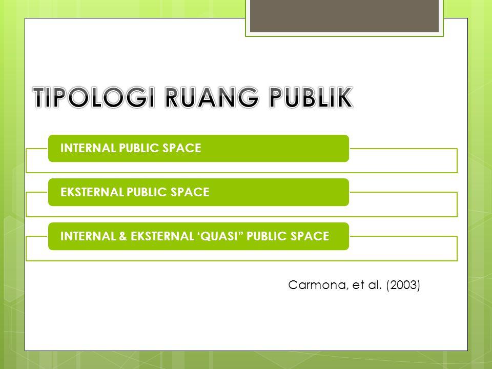 """INTERNAL PUBLIC SPACEEKSTERNAL PUBLIC SPACEINTERNAL & EKSTERNAL 'QUASI"""" PUBLIC SPACE Carmona, et al. (2003)"""