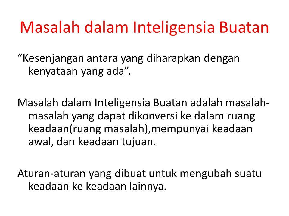 """Masalah dalam Inteligensia Buatan """"Kesenjangan antara yang diharapkan dengan kenyataan yang ada"""". Masalah dalam Inteligensia Buatan adalah masalah- ma"""