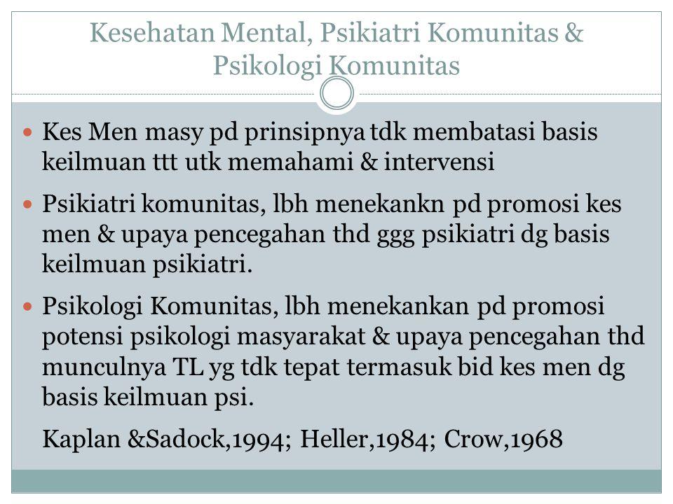Kesehatan Mental, Psikiatri Komunitas & Psikologi Komunitas Kes Men masy pd prinsipnya tdk membatasi basis keilmuan ttt utk memahami & intervensi Psikiatri komunitas, lbh menekankn pd promosi kes men & upaya pencegahan thd ggg psikiatri dg basis keilmuan psikiatri.
