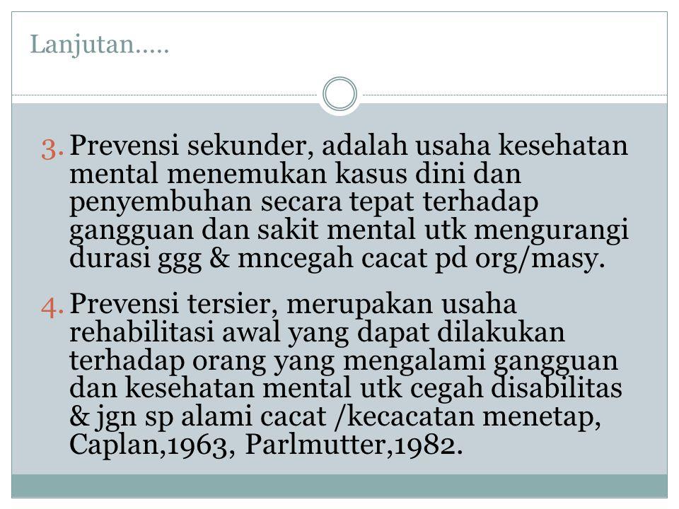 3.Prevensi sekunder, adalah usaha kesehatan mental menemukan kasus dini dan penyembuhan secara tepat terhadap gangguan dan sakit mental utk mengurangi durasi ggg & mncegah cacat pd org/masy.
