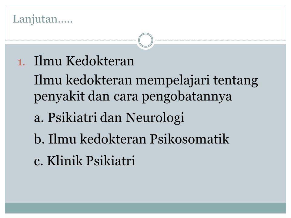 Kriteria Positive Mental Health (Jahoda, 1958) 1.Sikap terhadap Diri 2.