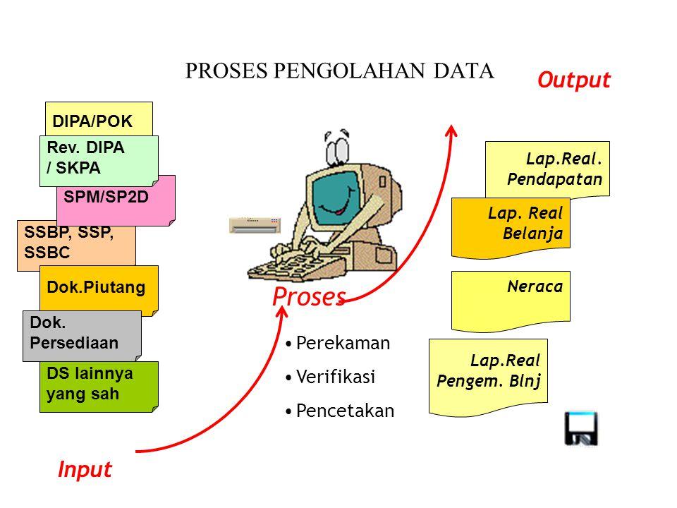 PROSES PENGOLAHAN DATA DIPA/POK SSBP, SSP, SSBC SPM/SP2D Rev.