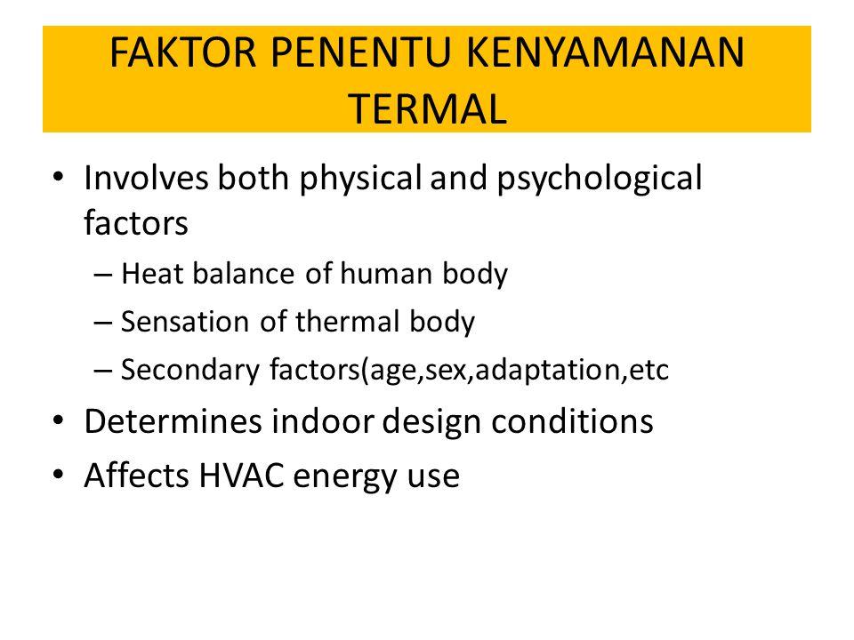 FAKTOR PENENTU KENYAMANAN TERMAL Involves both physical and psychological factors – Heat balance of human body – Sensation of thermal body – Secondary