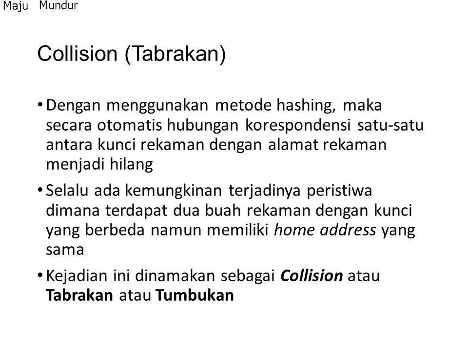 Collision (Tabrakan) Dengan menggunakan metode hashing, maka secara otomatis hubungan korespondensi satu-satu antara kunci rekaman dengan alamat rekam