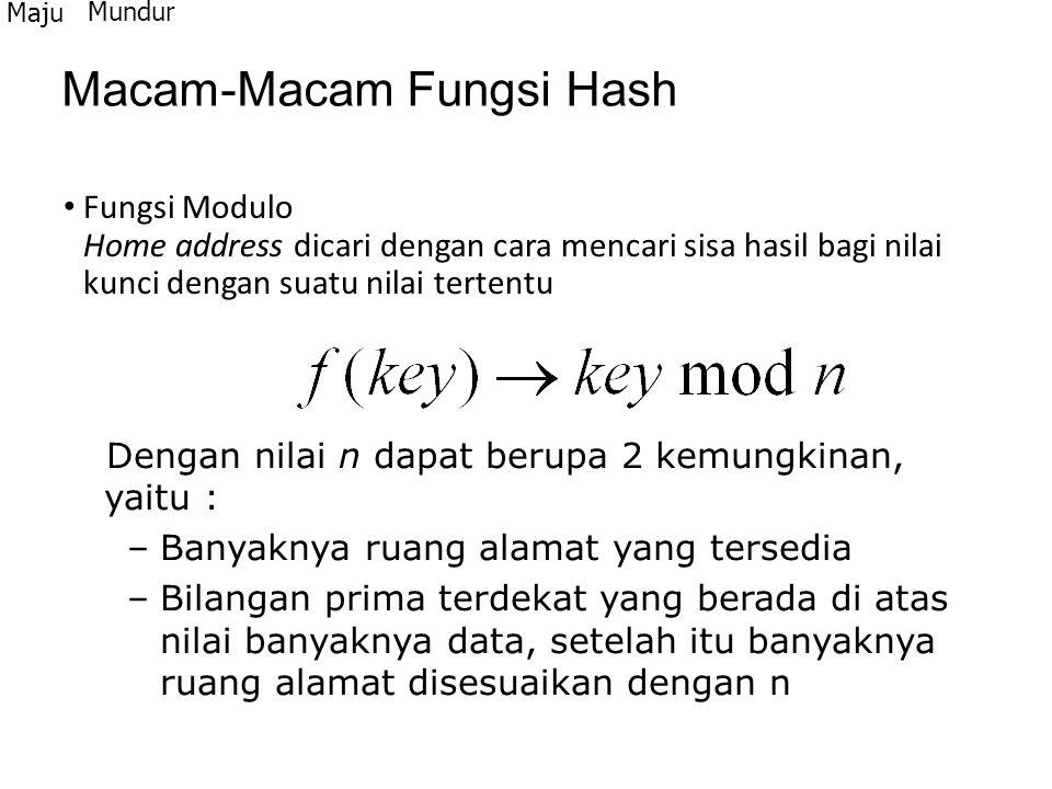 Macam-Macam Fungsi Hash Fungsi Modulo Home address dicari dengan cara mencari sisa hasil bagi nilai kunci dengan suatu nilai tertentu Dengan nilai n d