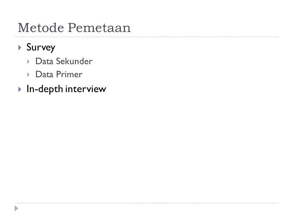 Metode Pemetaan  Survey  Data Sekunder  Data Primer  In-depth interview