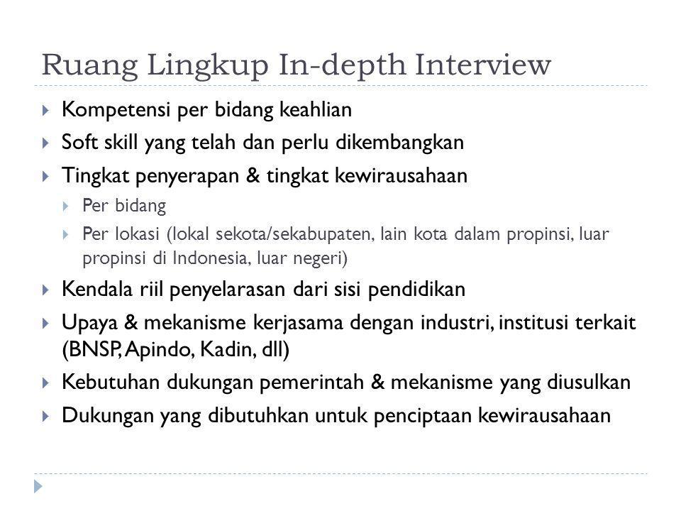 Ruang Lingkup In-depth Interview  Kompetensi per bidang keahlian  Soft skill yang telah dan perlu dikembangkan  Tingkat penyerapan & tingkat kewirausahaan  Per bidang  Per lokasi (lokal sekota/sekabupaten, lain kota dalam propinsi, luar propinsi di Indonesia, luar negeri)  Kendala riil penyelarasan dari sisi pendidikan  Upaya & mekanisme kerjasama dengan industri, institusi terkait (BNSP, Apindo, Kadin, dll)  Kebutuhan dukungan pemerintah & mekanisme yang diusulkan  Dukungan yang dibutuhkan untuk penciptaan kewirausahaan