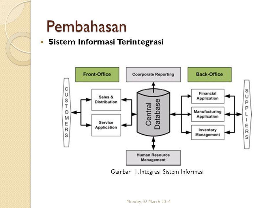 Pembahasan (cont..) Sistem Informasi Terintegrasi (cont..) Dalam penerapan sistem informasi terintegrasi, terdapat2 pendekatan yang dapat diterapkan :  Pendekatan Total & Homogen  Pendekatan Bertahap Monday, 02 March 2014