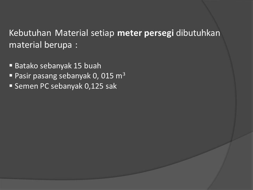 Kebutuhan Material setiap meter persegi dibutuhkan material berupa :  Batako sebanyak 15 buah  Pasir pasang sebanyak 0, 015 m 3  Semen PC sebanyak