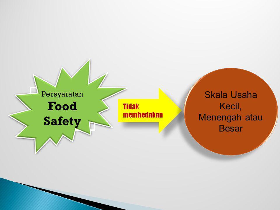 Persyaratan Food Safety Persyaratan Food Safety Tidak membedakan Skala Usaha Kecil, Menengah atau Besar