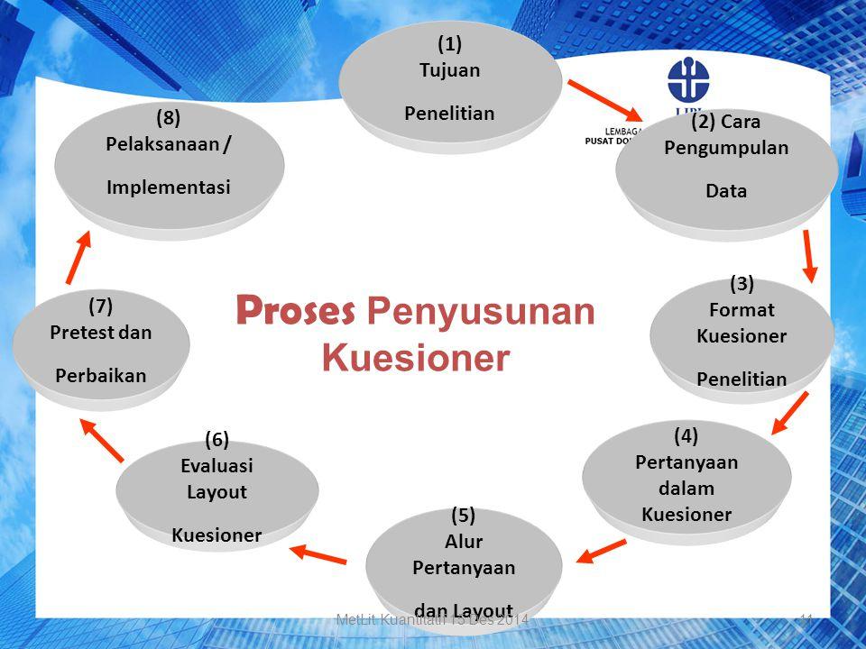11 (1) Tujuan Penelitian (2) Cara Pengumpulan Data (3) Format Kuesioner Penelitian (4) Pertanyaan dalam Kuesioner (5) Alur Pertanyaan dan Layout (6) E
