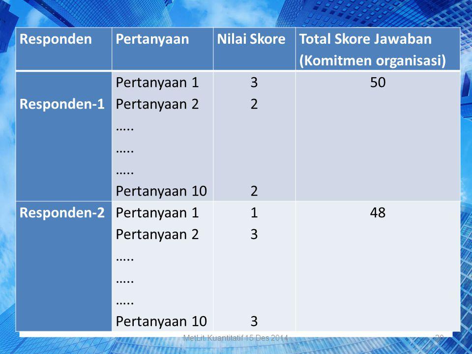 RespondenPertanyaanNilai Skore Total Skore Jawaban (Komitmen organisasi) Responden-1 Pertanyaan 1 Pertanyaan 2 ….. Pertanyaan 10 32 232 2 50 Responden