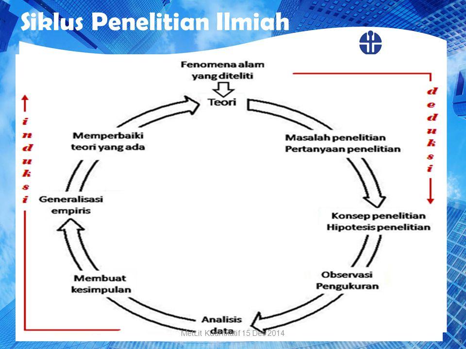 Siklus Penelitian Ilmiah 9 MetLit Kuantitatif 15 Des 2014