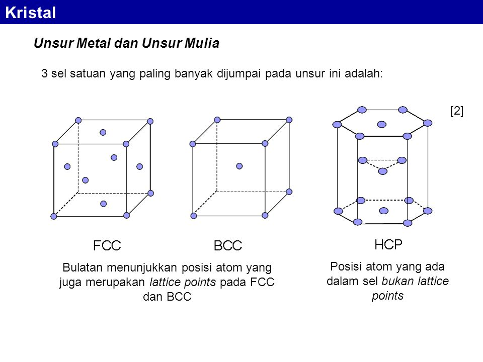 Unsur Metal dan Unsur Mulia 3 sel satuan yang paling banyak dijumpai pada unsur ini adalah: Bulatan menunjukkan posisi atom yang juga merupakan lattice points pada FCC dan BCC Posisi atom yang ada dalam sel bukan lattice points [2] Kristal
