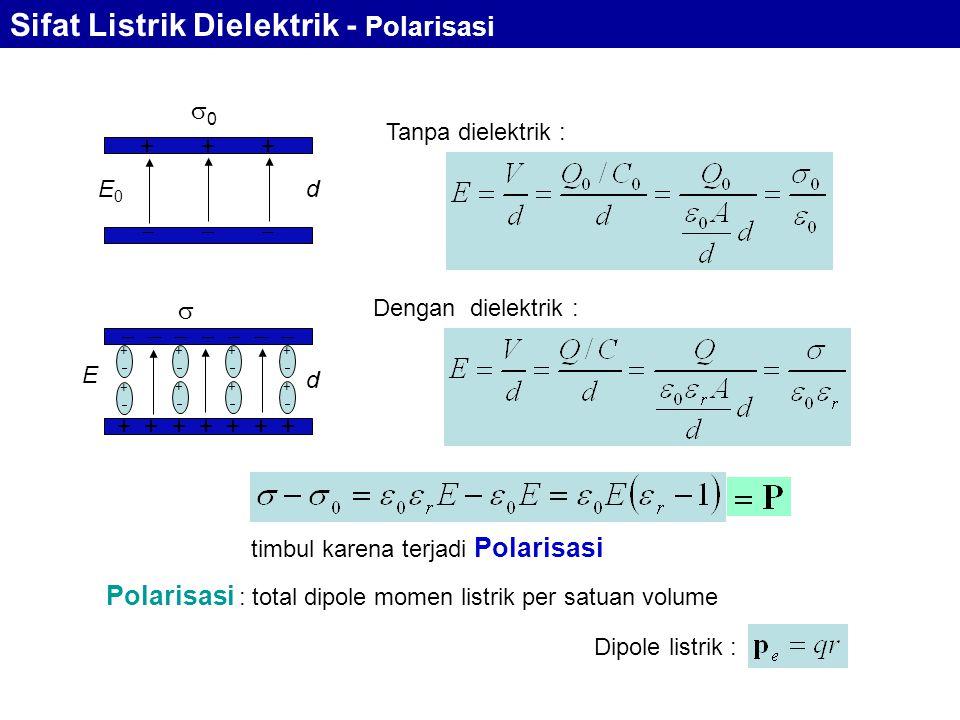 Tanpa dielektrik : E0E0 + + +    d 00 ++ ++ + + + + + + + d  E ++ ++ ++ ++ ++ ++        Dipole listrik : timbul karena terjadi Polarisasi Dengan dielektrik : Polarisasi : total dipole momen listrik per satuan volume Sifat Listrik Dielektrik - Polarisasi