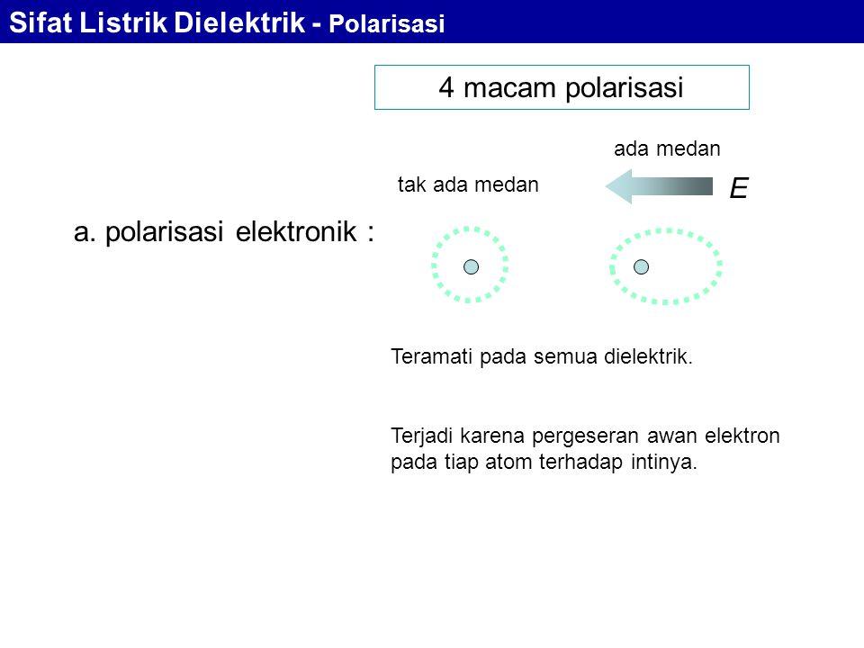 4 macam polarisasi a. polarisasi elektronik : tak ada medan ada medan E Teramati pada semua dielektrik. Terjadi karena pergeseran awan elektron pada t