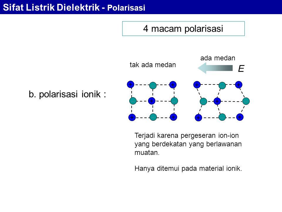 4 macam polarisasi tak ada medan ada medan E b. polarisasi ionik : +  + + + +    +  + + + +    Terjadi karena pergeseran ion-ion yang berdekat