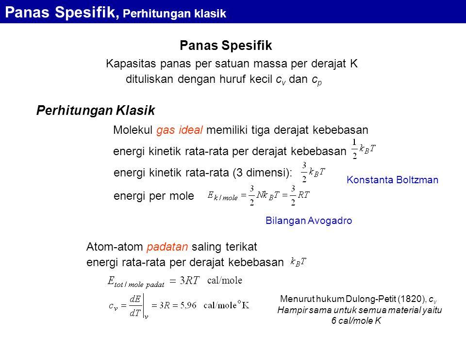 Panas Spesifik, Perhitungan klasik Kapasitas panas per satuan massa per derajat K dituliskan dengan huruf kecil c v dan c p Perhitungan Klasik Molekul gas ideal memiliki tiga derajat kebebasan energi kinetik rata-rata per derajat kebebasan energi kinetik rata-rata (3 dimensi): energi per mole Bilangan Avogadro Konstanta Boltzman Atom-atom padatan saling terikat energi rata-rata per derajat kebebasan cal/mole Menurut hukum Dulong-Petit (1820), c v Hampir sama untuk semua material yaitu 6 cal/mole K