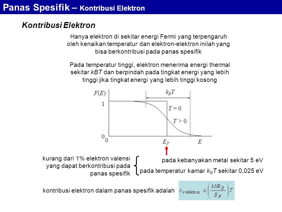 Kontribusi Elektron Panas Spesifik – Kontribusi Elektron Hanya elektron di sekitar energi Fermi yang terpengaruh oleh kenaikan temperatur dan elektron-elektron inilah yang bisa berkontribusi pada panas spesifik Pada temperatur tinggi, elektron menerima energi thermal sekitar kBT dan berpindah pada tingkat energi yang lebih tinggi jika tingkat energi yang lebih tinggi kosong T > 0 T = 0 F(E)F(E) 0 E 1 kBTkBT 0 EFEF pada kebanyakan metal sekitar 5 eV pada temperatur kamar k B T sekitar 0,025 eV kurang dari 1% elektron valensi yang dapat berkontribusi pada panas spesifik kontribusi elektron dalam panas spesifik adalah
