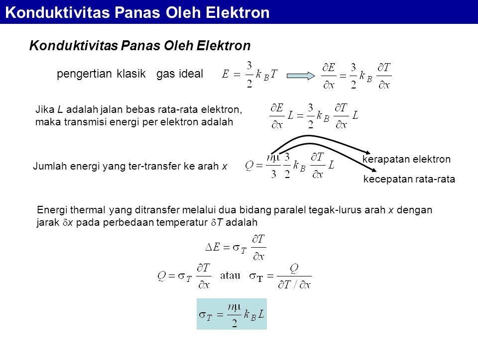 Konduktivitas Panas Oleh Elektron pengertian klasikgas ideal Jika L adalah jalan bebas rata-rata elektron, maka transmisi energi per elektron adalah J