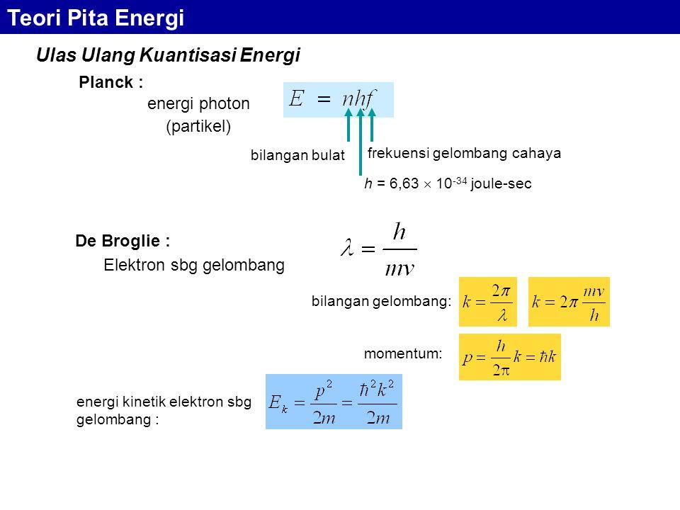 h = 6,63  10 -34 joule-sec bilangan gelombang: energi kinetik elektron sbg gelombang : momentum: Planck : energi photon (partikel) bilangan bulat frekuensi gelombang cahaya De Broglie : Elektron sbg gelombang Teori Pita Energi Ulas Ulang Kuantisasi Energi
