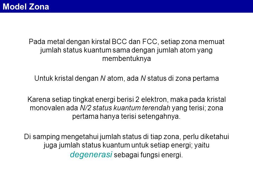 Pada metal dengan kirstal BCC dan FCC, setiap zona memuat jumlah status kuantum sama dengan jumlah atom yang membentuknya Untuk kristal dengan N atom,