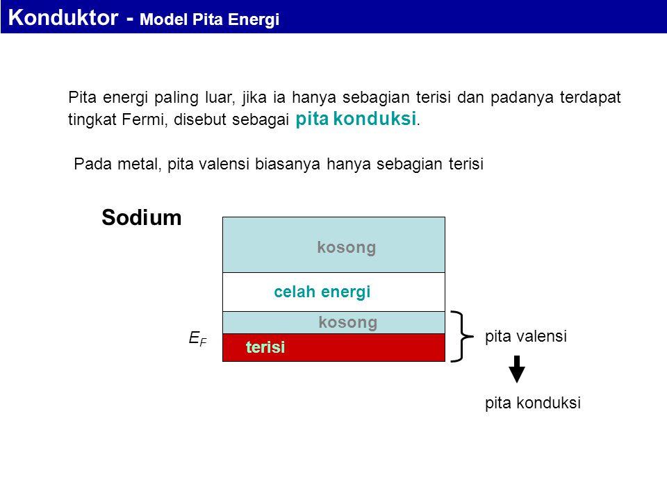 Pada metal, pita valensi biasanya hanya sebagian terisi Pita energi paling luar, jika ia hanya sebagian terisi dan padanya terdapat tingkat Fermi, disebut sebagai pita konduksi.